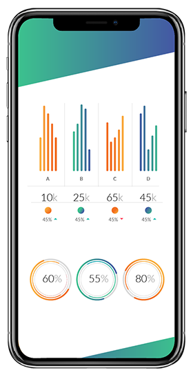 mobile phone with graphs